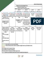 PlanificaçãoAtividadePortuguês7Ano_0.docx