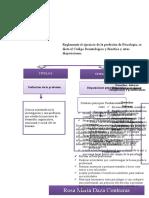 Act2_primer_corte  Mapa Conceptual.docx