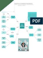 Mapa conceptual de estados financieros (1)