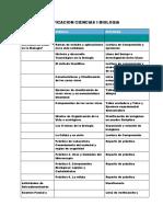 Dosificación Anual de Biología