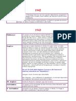 (ebook - ITA - STORIA) L'Italia dal 1942 al 2002 (DOC).doc
