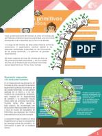 M16_De_los_primates_primitivos_a_los_hominidos_PDF