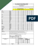 PPFL PRICE LIST  16.01.2020 PE