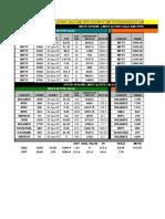Active Call Put Options by Tarun Patel 9421522966