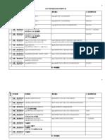 2020年四年级历史全年计划.docx