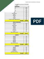 dpc-covid19-ita-scheda-province-20200319