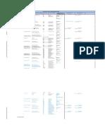 Sap-Mm-Role-Matrix.pdf