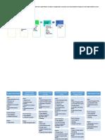 Manajemen Integrasi Proyek mencakup.docx