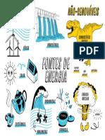 MAPA MENTAL FONTES DE ENERGIA.pdf