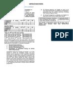 deprivation points.pdf