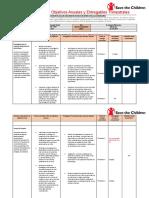 Objetivos trimestrales y anuales Asistente de Educacion en Emergencias (Jose Luis Avances)