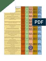 Tabel Sanctiuni Ordonante Militare