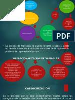 PRESENTACION OPERACIONALIZACION VARIABLES 2020.pptx