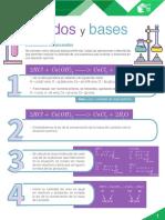 ACIDOS_Y_BASES_PDF