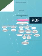 Mapa conceptual la funcion del docente.pdf