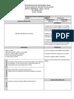 PLANEACION 10_ciencias económicas y políticas 1P.docx