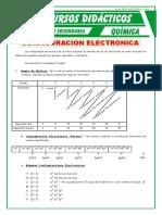 Tipos-de-Regla-para-la-Distribucion-Electronica-para-Quinto-de-Secundaria