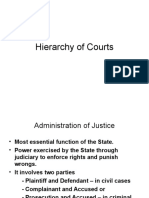 HIERARCHY OF COURTS