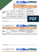 Rubrica de Evaluacion-Algoritmos 301303 2016-1