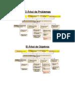 1.6 ARBOL DE PROBLEMAS y Objetivos EJEMPLO