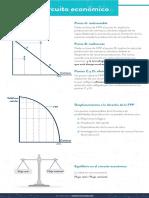 CIRCUITO ECONOMICO.pdf