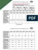 Tabela stawek 2019_11_06 ZZTP