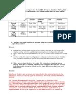 Assignment 2 CMPE 297.docx