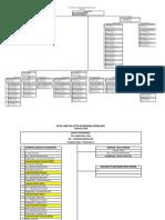 Peta Jabatan Puskesmas Kota Baru