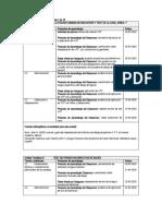 pruebas proyectivas  segundo parcial ONLINE