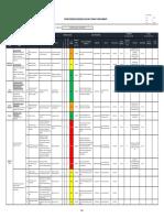 1. F-SIG-002 Matriz de Riesgos de SSTMA.pdf