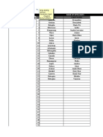 LIST OF TEACHER APPLICANTS FOR SY 2020-2021 (JHS & SHS).xlsx