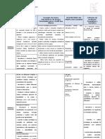 Planificação INEMAR matemática 1º ano