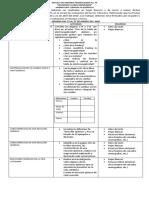 Actividades química 3.1.docx