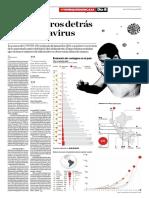 Los Números Detrás Del Coronavirus