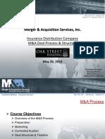 web-ia-Understanding_M_A_Deal_Process___Structure