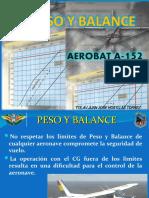 PESO Y BALANCE AEROBAT A-152