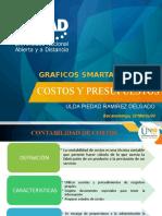 graficos smart1