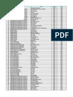 SJPO_2018_Results