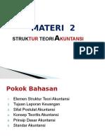 MATERI 2 - STRUKTUR TEORI AKUNTANSI-TM M3.pptx