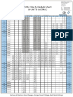 Midsteel Pipe Chart - Inches and Metric