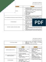 Tabla de comparación y ficha técnica de valoración EEN