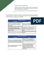 actividad comercio internacional.pdf