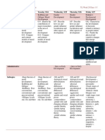 ap psych lesson plan week 28 f20