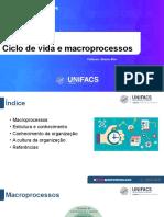 04 - Ciclo de vida e macroprocessos - Gestão de integração.pptx