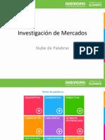 NUBE DE PALABRAS EJE 1 - INVESTIGACIÓN DE MERCADOS-1