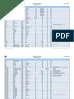 File Format List_2019_11_November