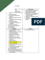 FODA 7. SERVICIO A ALUMNOS.docx