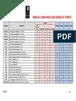 TABLEAU COMPARATIF FORETS FRAISES - FR