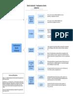 Actividad 1. Fundamentos Diseño Industrial.pdf