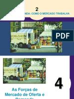 Cópia de Oferta e Demanda.pdf.pdf